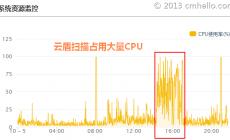 警惕阿里云的云盾扫描占用大量CPU