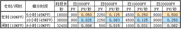 0079-cmhello_com