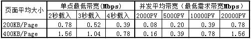 0080-cmhello_com